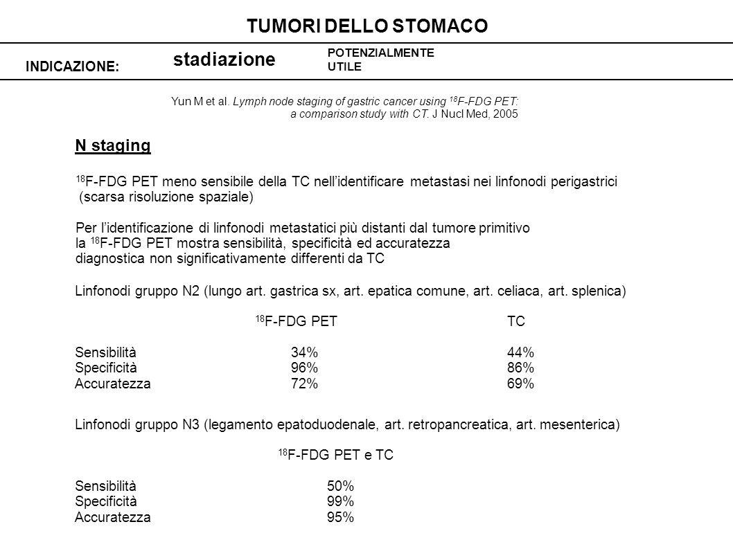 stadiazione INDICAZIONE: TUMORI DELLO STOMACO POTENZIALMENTE UTILE N staging 18 F-FDG PET meno sensibile della TC nellidentificare metastasi nei linfo