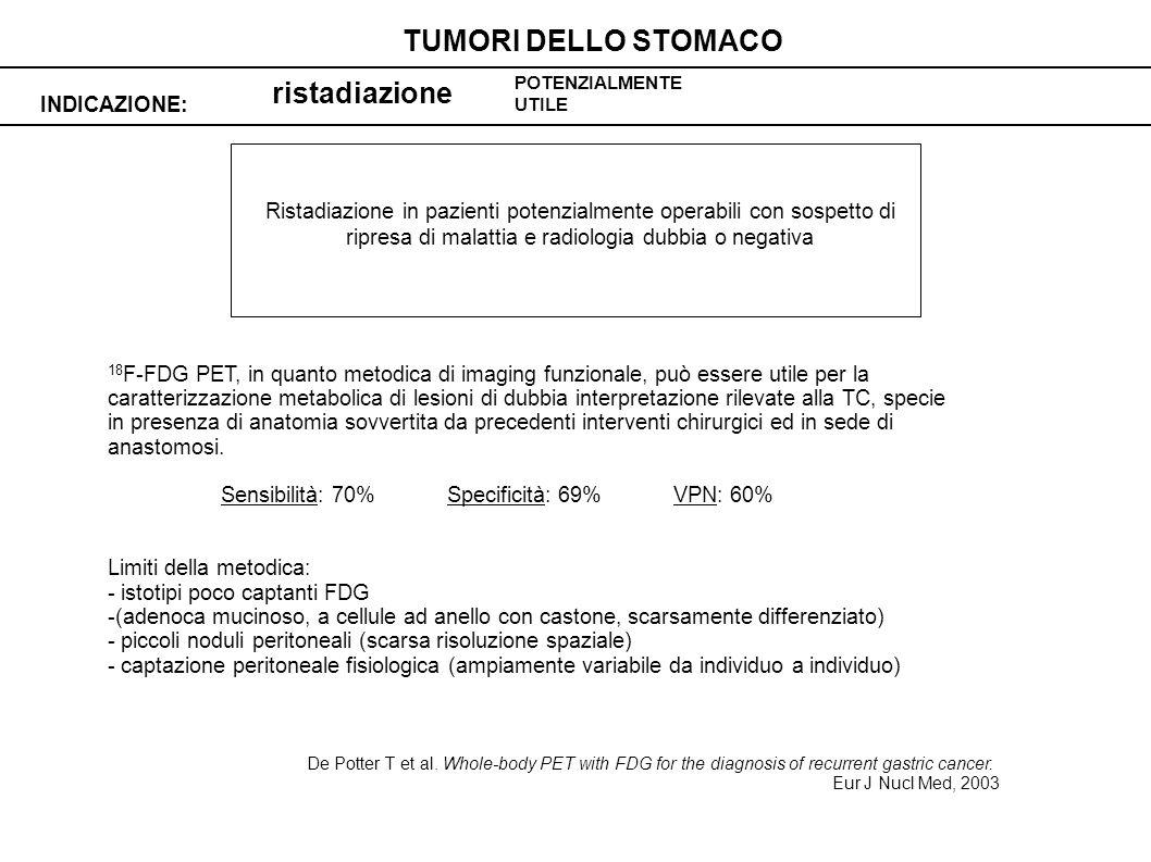 ristadiazione INDICAZIONE: TUMORI DELLO STOMACO POTENZIALMENTE UTILE Ristadiazione in pazienti potenzialmente operabili con sospetto di ripresa di mal