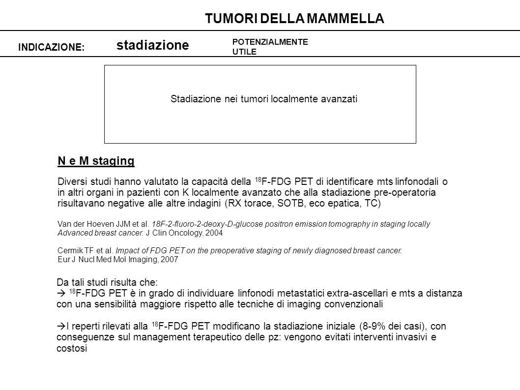 stadiazione INDICAZIONE: TUMORI DELLA MAMMELLA POTENZIALMENTE UTILE Stadiazione nei tumori localmente avanzati N e M staging Diversi studi hanno valutato la capacità della 18 F-FDG PET di identificare mts linfonodali o in altri organi in pazienti con K localmente avanzato che alla stadiazione pre-operatoria risultavano negative alle altre indagini (RX torace, SOTB, eco epatica, TC) Van der Hoeven JJM et al.