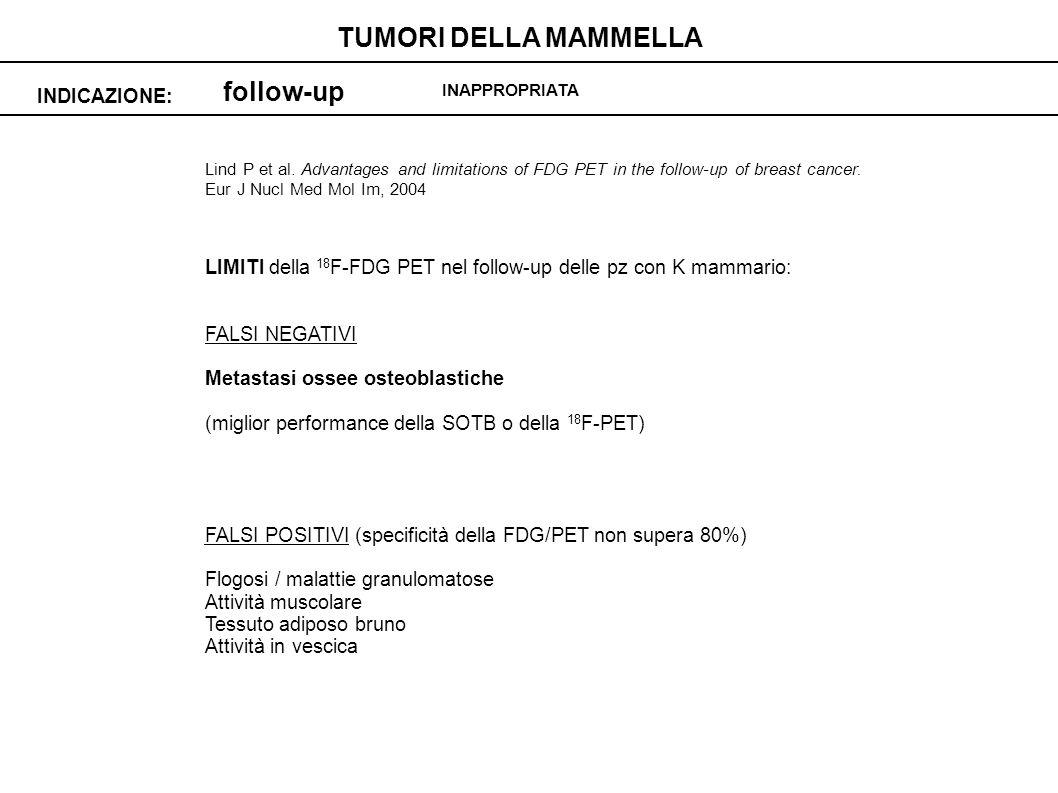 follow-up INDICAZIONE: TUMORI DELLA MAMMELLA INAPPROPRIATA Lind P et al.