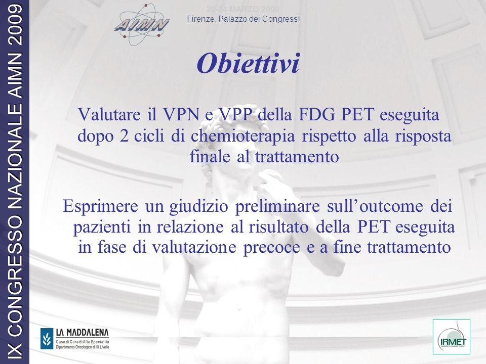 20-24 MARZO 2009 Firenze, Palazzo dei CongressI IX CONGRESSO NAZIONALE AIMN 2009 Obiettivi Valutare il VPN e VPP della FDG PET eseguita dopo 2 cicli d