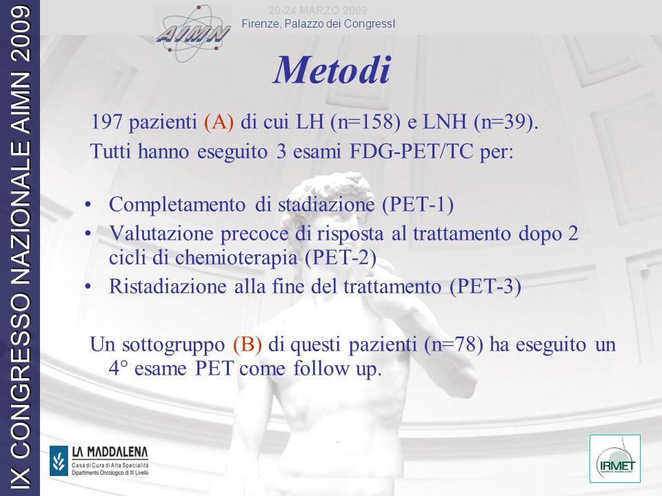 20-24 MARZO 2009 Firenze, Palazzo dei CongressI IX CONGRESSO NAZIONALE AIMN 2009 Metodi 197 pazienti (A) di cui LH (n=158) e LNH (n=39). Tutti hanno e