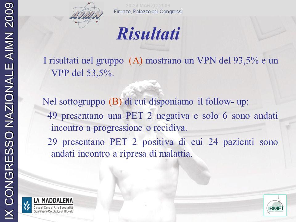 20-24 MARZO 2009 Firenze, Palazzo dei CongressI IX CONGRESSO NAZIONALE AIMN 2009 Risultati I risultati nel gruppo (A) mostrano un VPN del 93,5% e un V