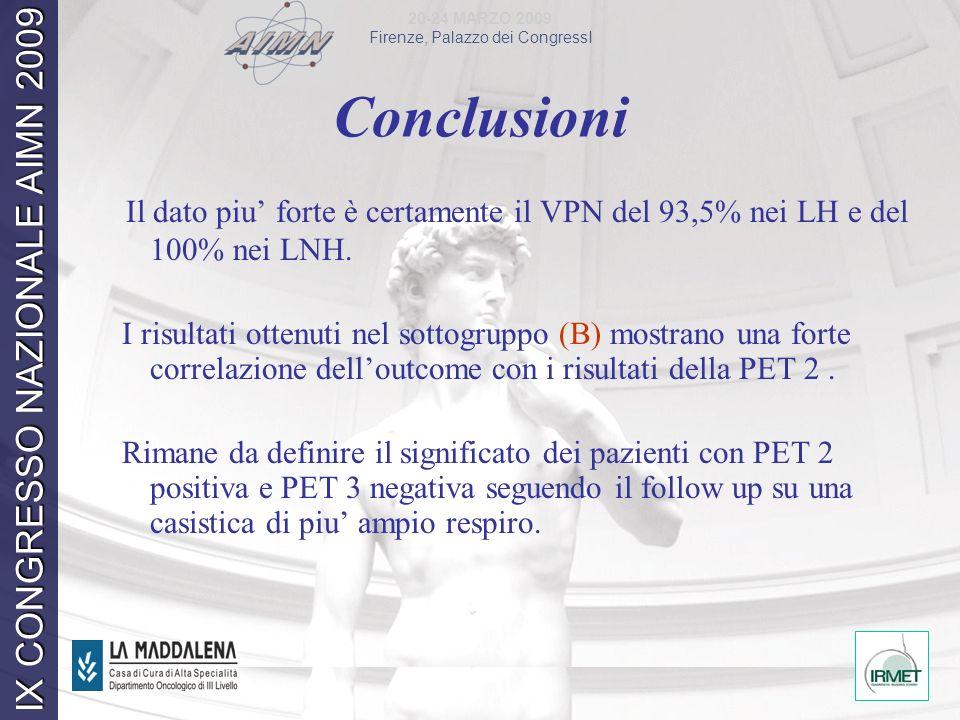 20-24 MARZO 2009 Firenze, Palazzo dei CongressI IX CONGRESSO NAZIONALE AIMN 2009 Conclusioni Il dato piu forte è certamente il VPN del 93,5% nei LH e del 100% nei LNH.