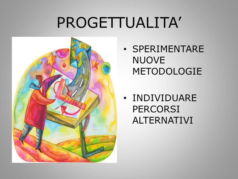 PROGETTUALITA SPERIMENTARE NUOVE METODOLOGIE INDIVIDUARE PERCORSI ALTERNATIVI