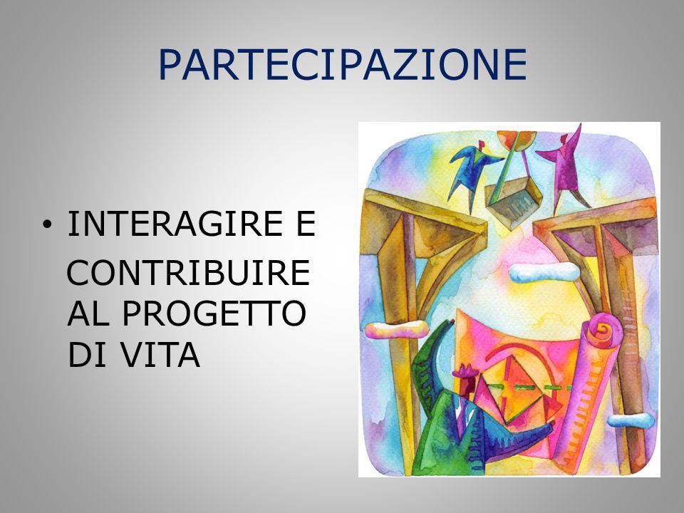 PARTECIPAZIONE INTERAGIRE E CONTRIBUIRE AL PROGETTO DI VITA