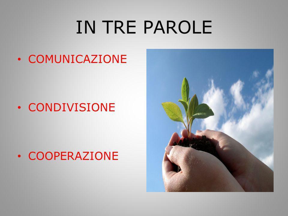 IN TRE PAROLE COMUNICAZIONE CONDIVISIONE COOPERAZIONE