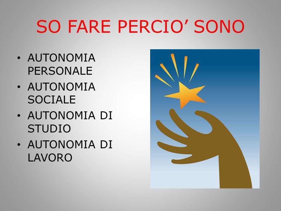 SO FARE PERCIO SONO AUTONOMIA PERSONALE AUTONOMIA SOCIALE AUTONOMIA DI STUDIO AUTONOMIA DI LAVORO