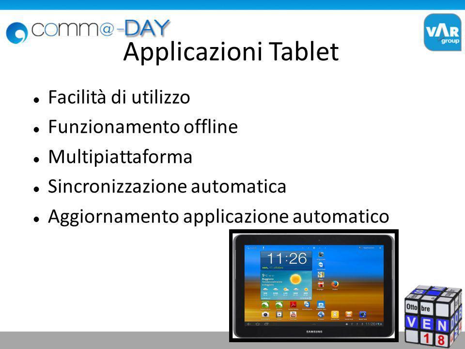 Facilità di utilizzo Funzionamento offline Multipiattaforma Sincronizzazione automatica Aggiornamento applicazione automatico
