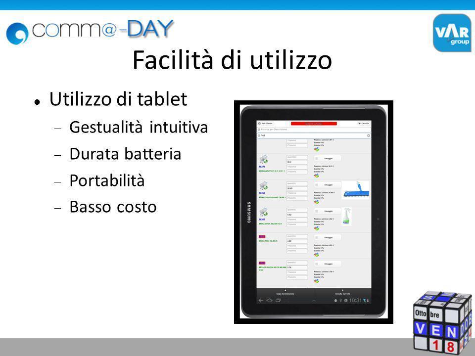 Facilità di utilizzo Utilizzo di tablet Gestualità intuitiva Durata batteria Portabilità Basso costo