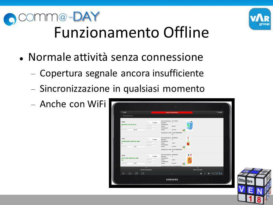 Funzionamento Offline Normale attività senza connessione Copertura segnale ancora insufficiente Sincronizzazione in qualsiasi momento Anche con WiFi