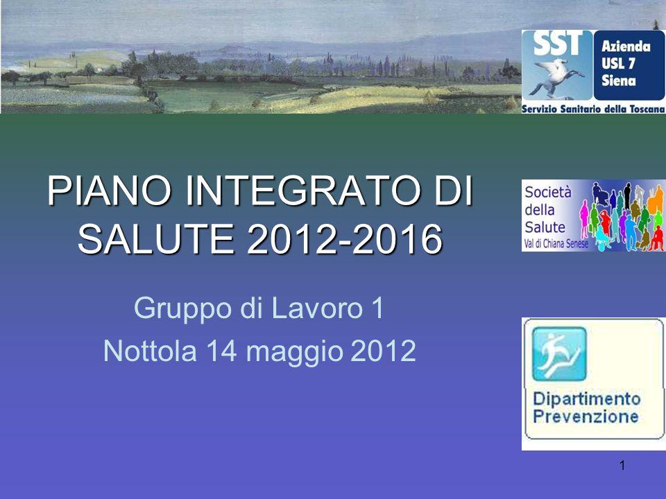 1 PIANO INTEGRATO DI SALUTE 2012-2016 Gruppo di Lavoro 1 Nottola 14 maggio 2012