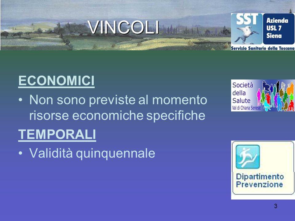 3 VINCOLI ECONOMICI Non sono previste al momento risorse economiche specifiche TEMPORALI Validità quinquennale