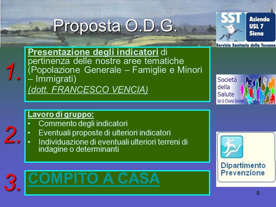 9 Proposta O.D.G.