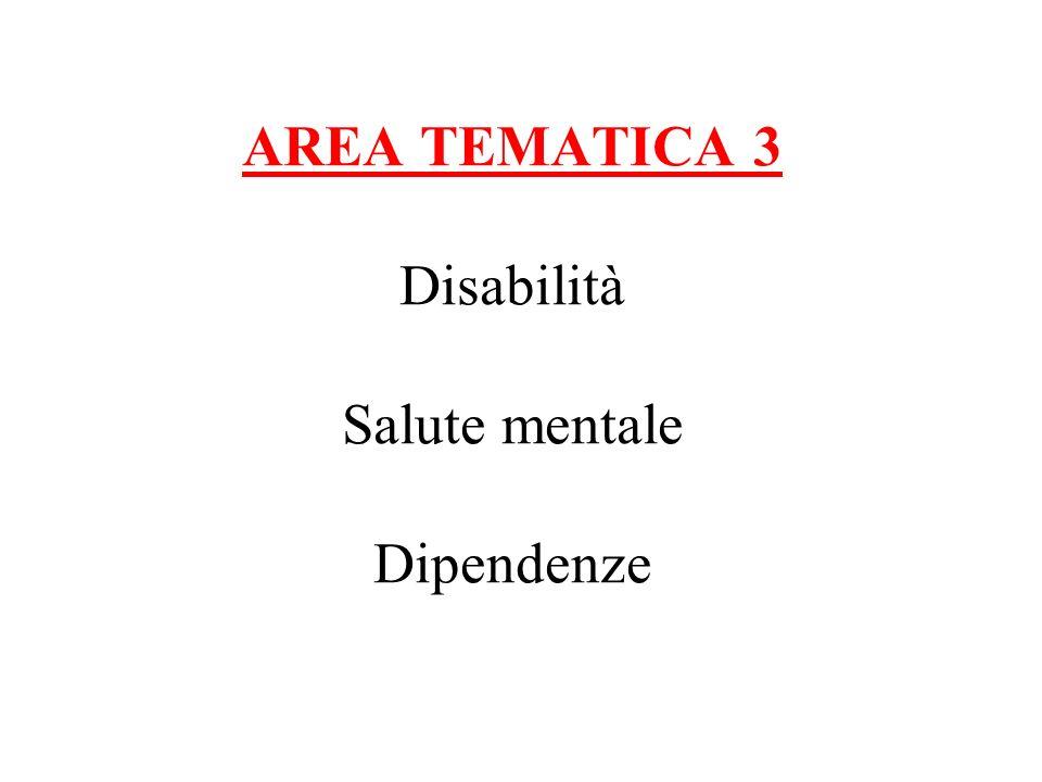 Area di successo da mantenere Area di miglioramento da consolidare Area di intervento prioritario/criticità Area di attenzione GUIDA ALLA LETTURA DEI GRAFICI