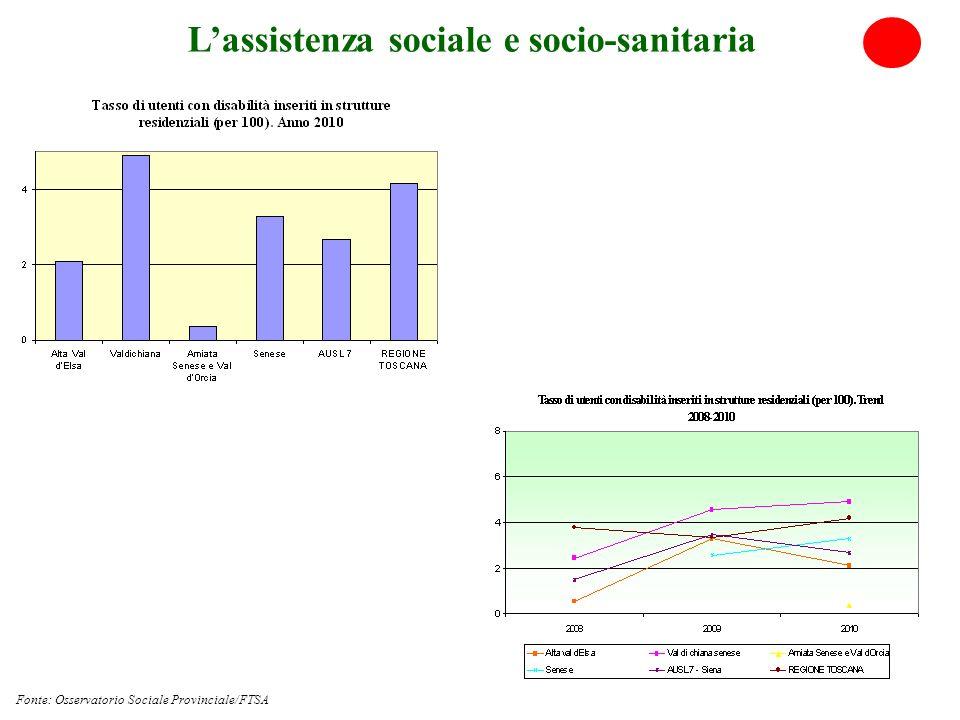 Lassistenza sociale e socio-sanitaria Fonte: Osservatorio Sociale Provinciale/FTSA