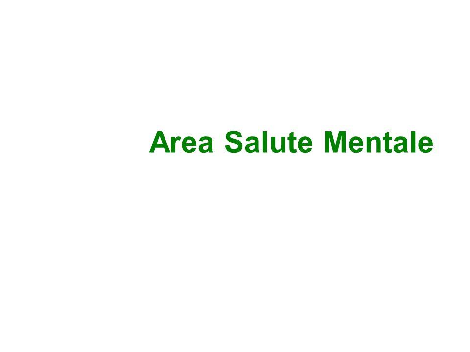 Area Salute Mentale