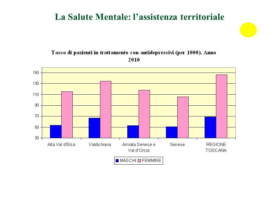 La Salute Mentale: lassistenza territoriale