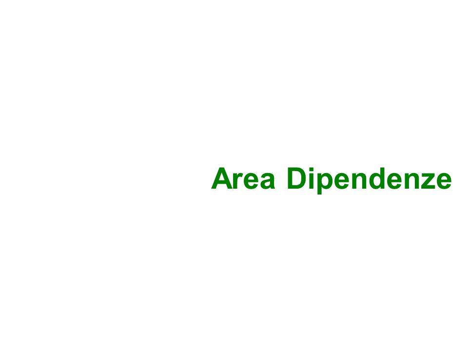 Area Dipendenze