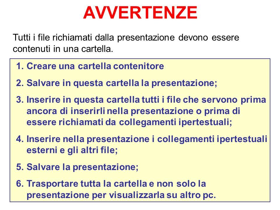 AVVERTENZE Tutti i file richiamati dalla presentazione devono essere contenuti in una cartella. 1.Creare una cartella contenitore 2.Salvare in questa
