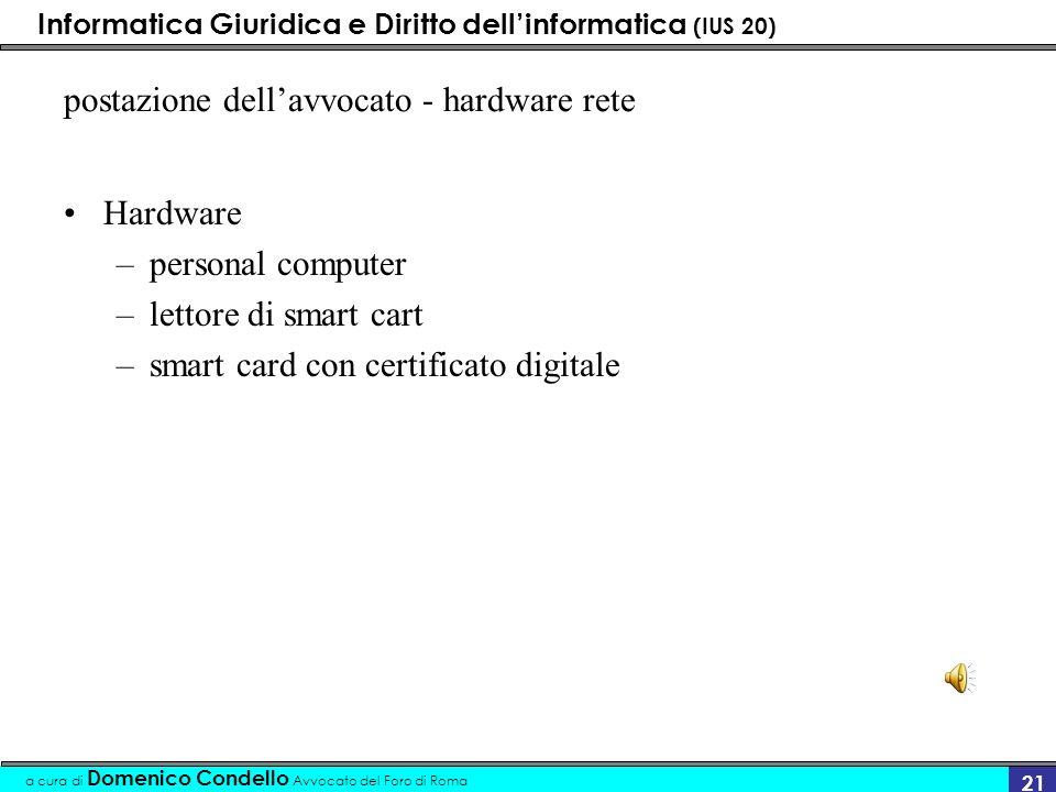 Informatica Giuridica e Diritto dellinformatica (IUS 20) a cura di Domenico Condello Avvocato del Foro di Roma 21 postazione dellavvocato - hardware r