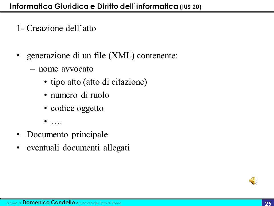 Informatica Giuridica e Diritto dellinformatica (IUS 20) a cura di Domenico Condello Avvocato del Foro di Roma 25 1- Creazione dellatto generazione di