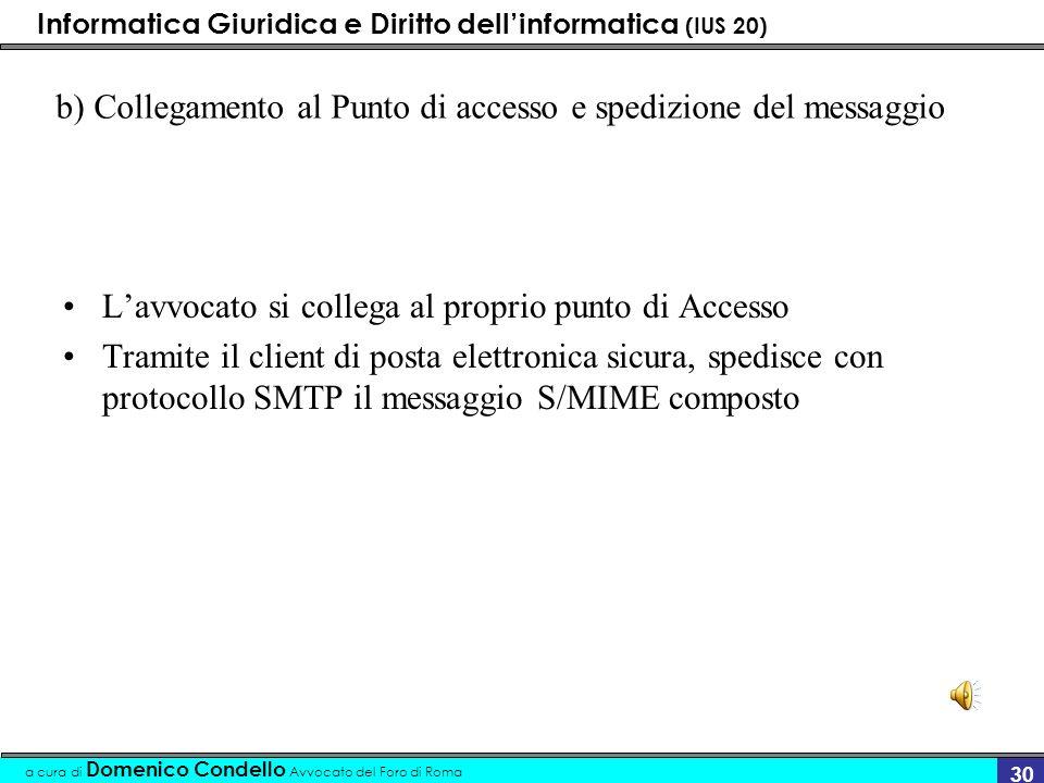Informatica Giuridica e Diritto dellinformatica (IUS 20) a cura di Domenico Condello Avvocato del Foro di Roma 30 b) Collegamento al Punto di accesso