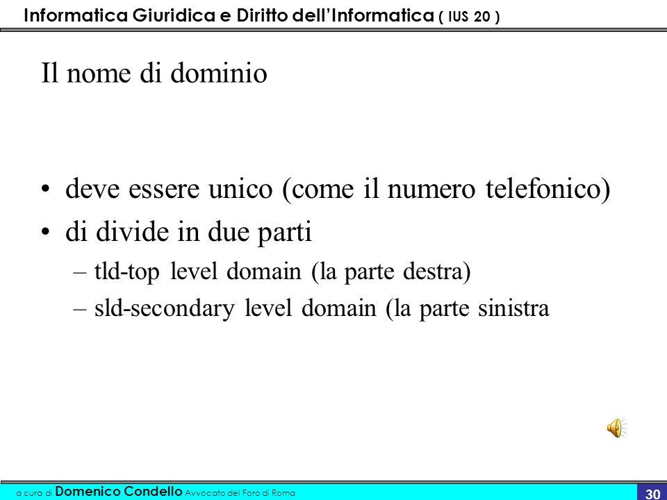 Informatica Giuridica e Diritto dellInformatica ( IUS 20 ) a cura di Domenico Condello Avvocato del Foro di Roma 29 procedura Ordine cronologico (prin