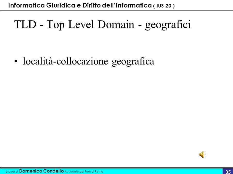 Informatica Giuridica e Diritto dellInformatica ( IUS 20 ) a cura di Domenico Condello Avvocato del Foro di Roma 34 TLD - Top Level Domain- indisponib
