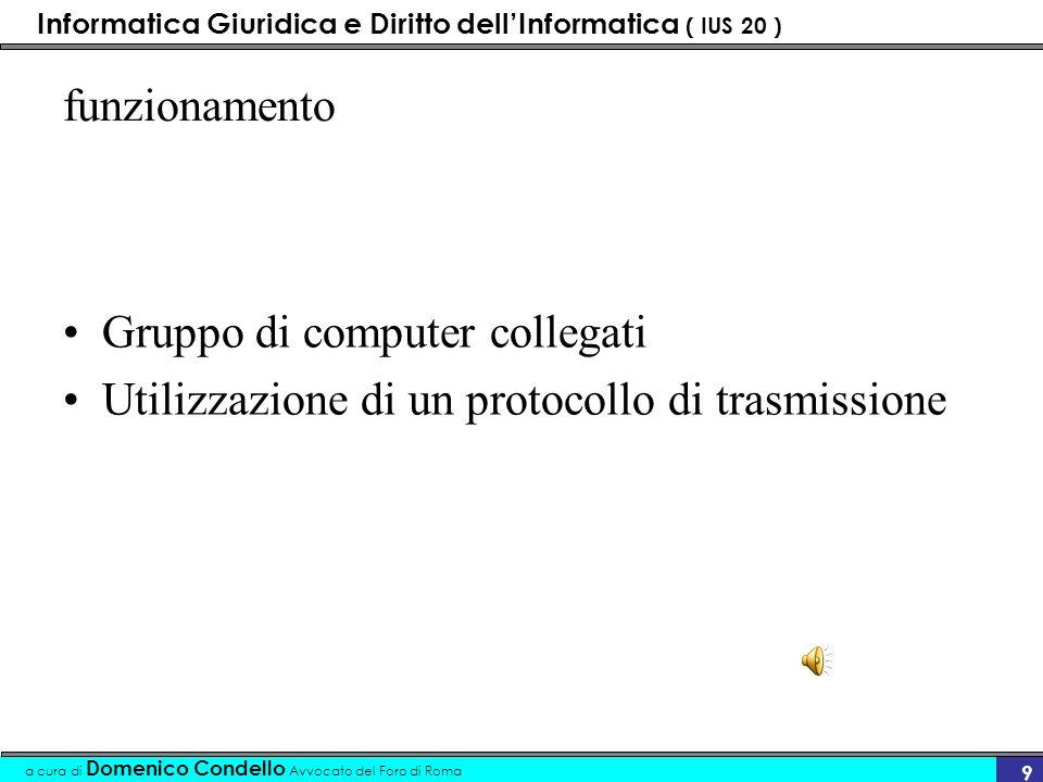 Informatica Giuridica e Diritto dellInformatica ( IUS 20 ) a cura di Domenico Condello Avvocato del Foro di Roma 9 funzionamento Gruppo di computer collegati Utilizzazione di un protocollo di trasmissione