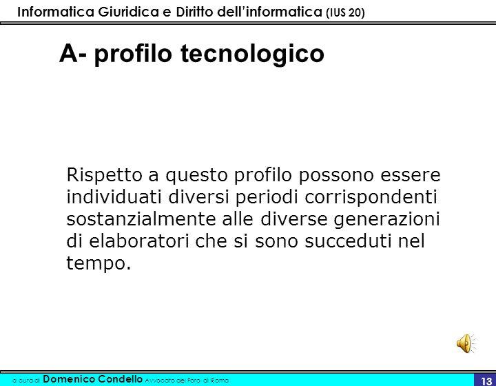 Informatica Giuridica e Diritto dellinformatica (IUS 20) a cura di Domenico Condello Avvocato del Foro di Roma 12 Sviluppo dellI.
