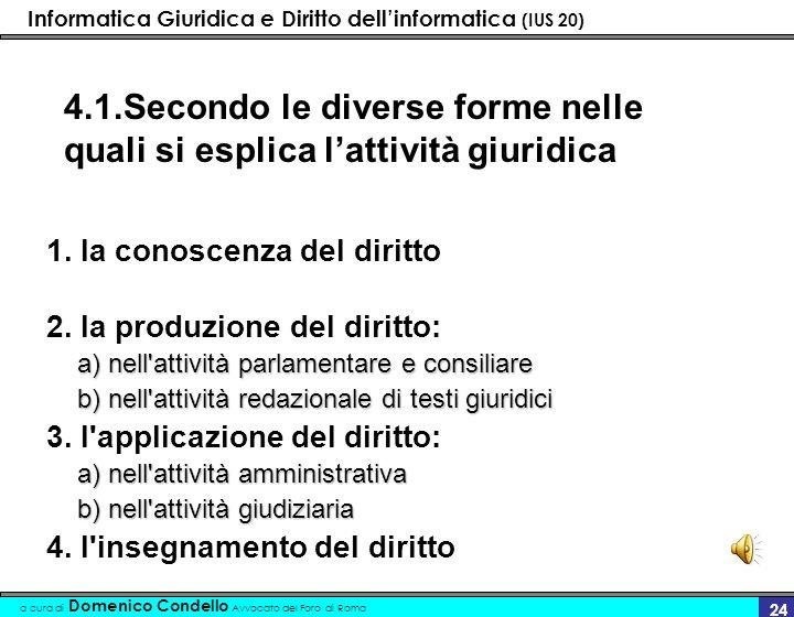 Informatica Giuridica e Diritto dellinformatica (IUS 20) a cura di Domenico Condello Avvocato del Foro di Roma 23 4.Classificazione dellI.