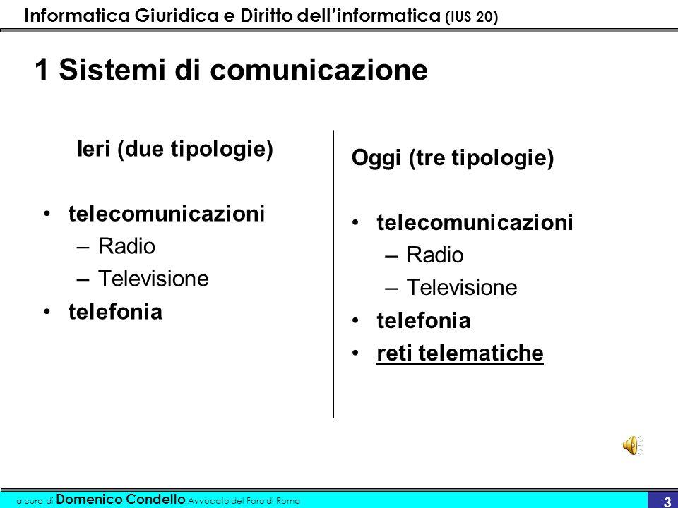Informatica Giuridica e Diritto dellinformatica (IUS 20) a cura di Domenico Condello Avvocato del Foro di Roma 3 1 Sistemi di comunicazione Ieri (due