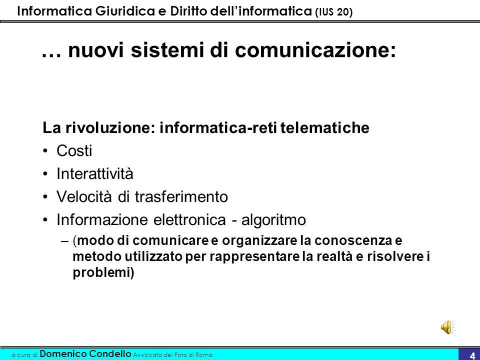 Informatica Giuridica e Diritto dellinformatica (IUS 20) a cura di Domenico Condello Avvocato del Foro di Roma 4 … nuovi sistemi di comunicazione: La