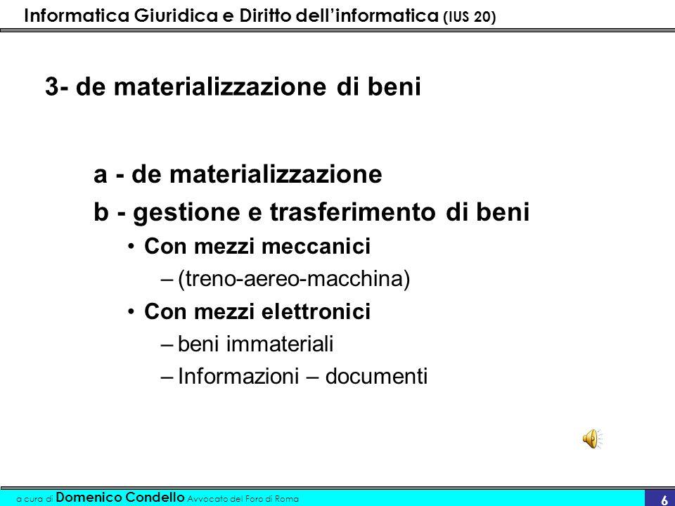 Informatica Giuridica e Diritto dellinformatica (IUS 20) a cura di Domenico Condello Avvocato del Foro di Roma 6 3- de materializzazione di beni a - d