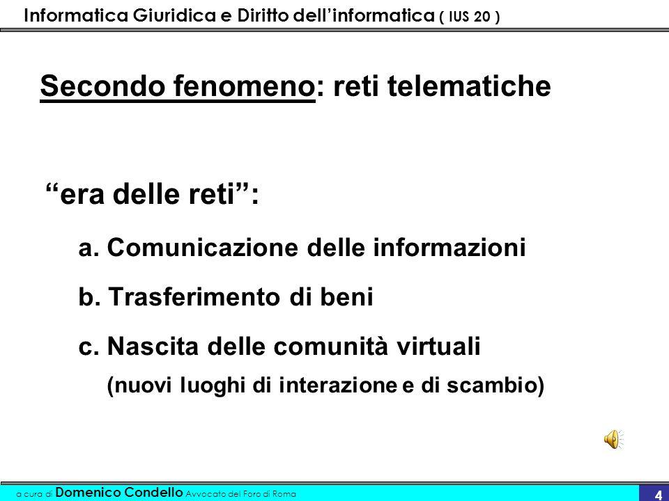 Informatica Giuridica e Diritto dellinformatica ( IUS 20 ) a cura di Domenico Condello Avvocato del Foro di Roma 15 Computer Calcolatore Elaboratore elettronico Cervello elettronico Dispositivo fisico – Macchina (Numeri binari) Nascita