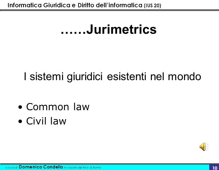 Informatica Giuridica e Diritto dellinformatica (IUS 20) a cura di Domenico Condello Avvocato del Foro di Roma 10 ……Jurimetrics I sistemi giuridici es
