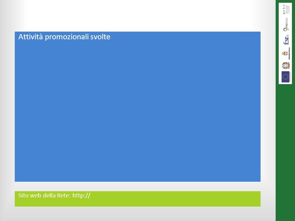 Attività promozionali svolte Sito web della Rete: http://