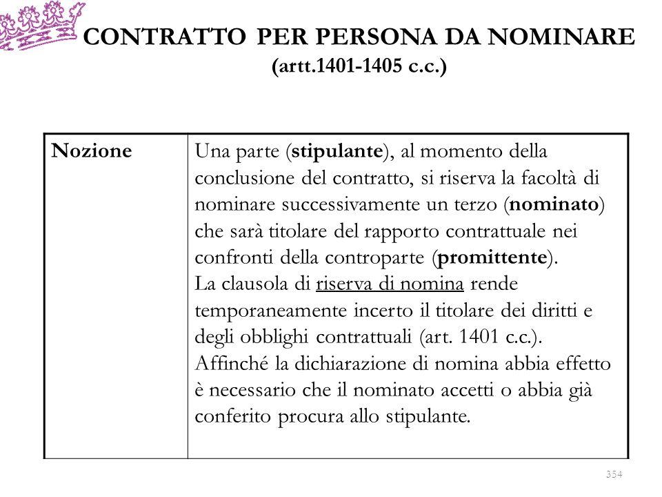 CONTRATTO PER PERSONA DA NOMINARE (artt.1401-1405 c.c.) 354 NozioneUna parte (stipulante), al momento della conclusione del contratto, si riserva la f
