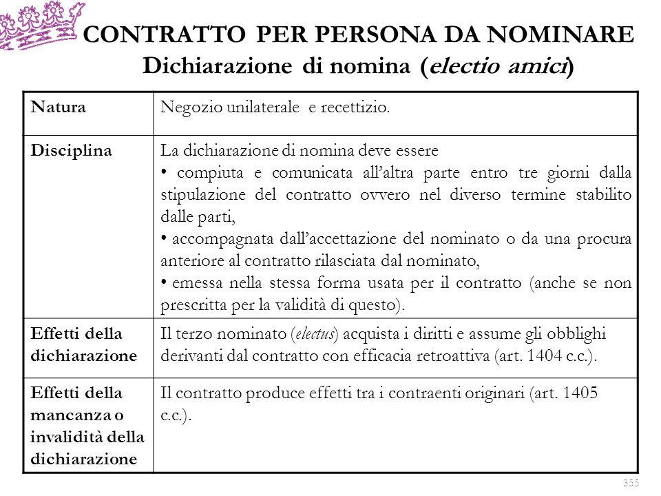 CONTRATTO PER PERSONA DA NOMINARE Dichiarazione di nomina (electio amici) 355 NaturaNegozio unilaterale e recettizio. DisciplinaLa dichiarazione di no