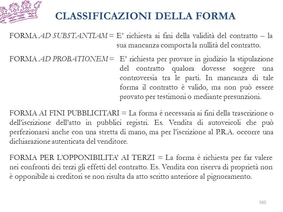 CLASSIFICAZIONI DELLA FORMA FORMA AD SUBSTANTIAM =E richiesta ai fini della validità del contratto – la sua mancanza comporta la nullità del contratto.