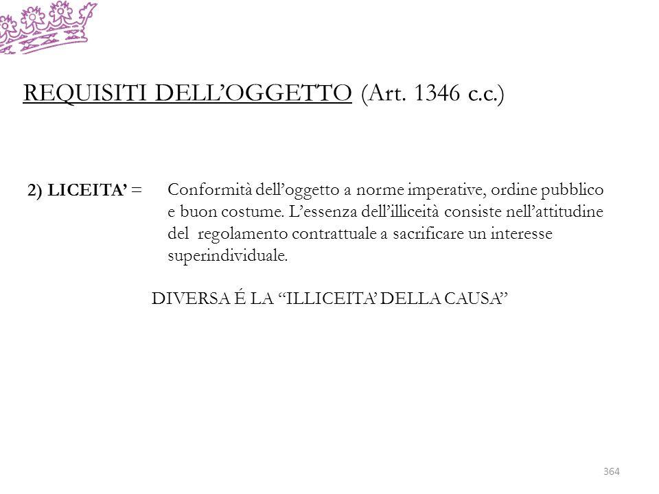REQUISITI DELLOGGETTO (Art.