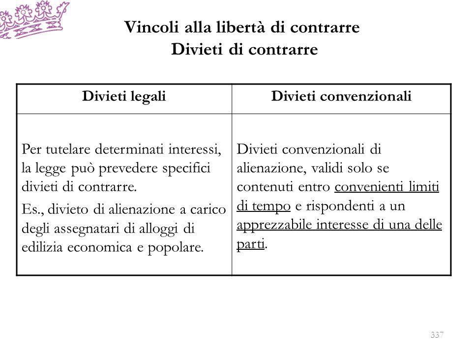 Vincoli alla libertà di contrarre Divieti di contrarre Divieti legaliDivieti convenzionali Per tutelare determinati interessi, la legge può prevedere