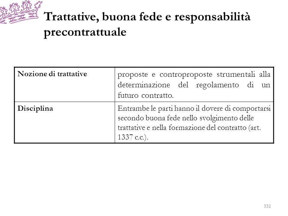 Trattative, buona fede e responsabilità precontrattuale 332 Nozione di trattative proposte e controproposte strumentali alla determinazione del regola