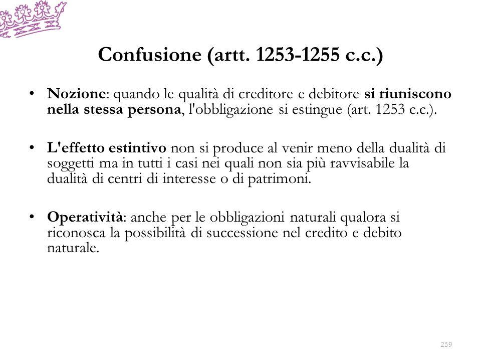 Confusione (artt.