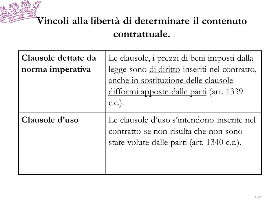 Vincoli alla libertà di determinare il contenuto contrattuale. 347 Clausole dettate da norma imperativa Le clausole, i prezzi di beni imposti dalla le