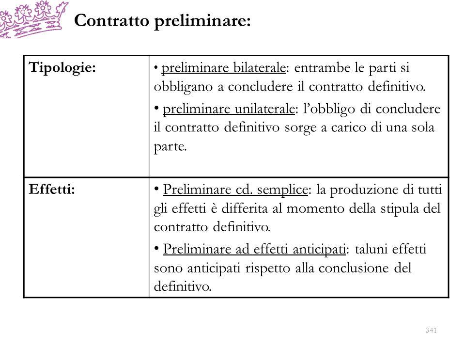 Contratto preliminare: 341 Tipologie: preliminare bilaterale: entrambe le parti si obbligano a concludere il contratto definitivo. preliminare unilate