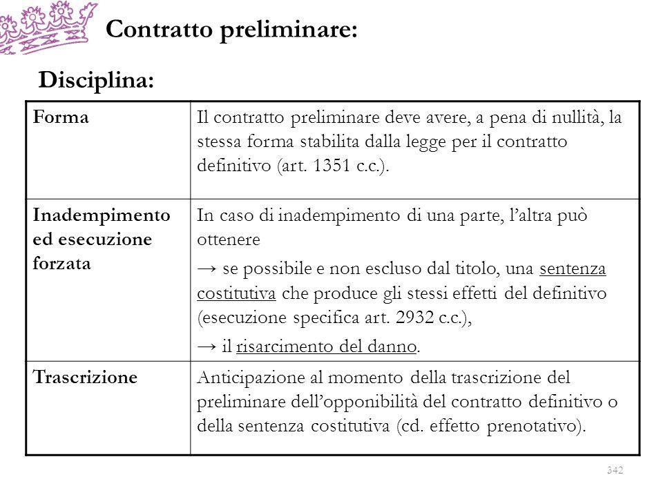 Contratto preliminare: 342 FormaIl contratto preliminare deve avere, a pena di nullità, la stessa forma stabilita dalla legge per il contratto definit