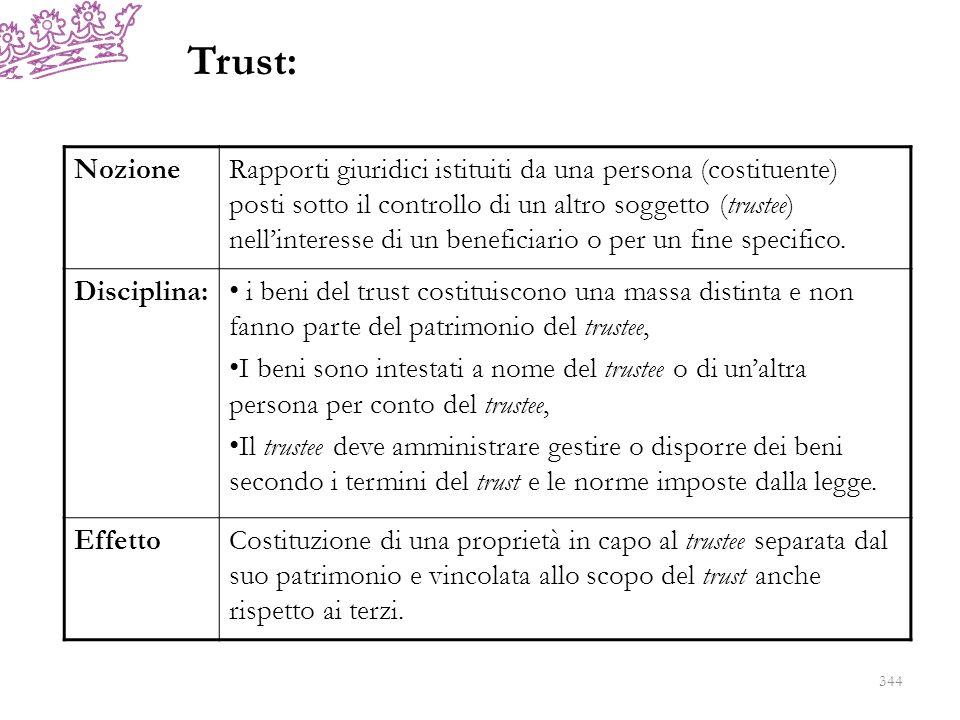 Trust: 344 NozioneRapporti giuridici istituiti da una persona (costituente) posti sotto il controllo di un altro soggetto (trustee) nellinteresse di u