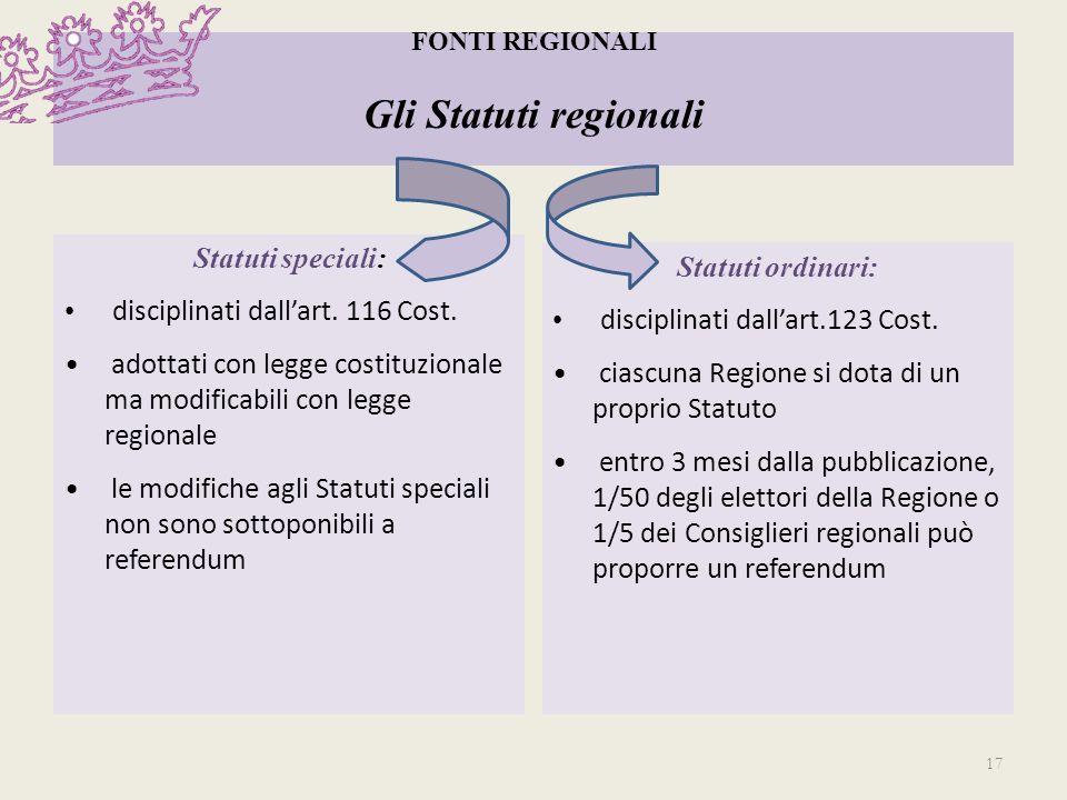 FONTI REGIONALI Gli Statuti regionali Statuti speciali: disciplinati dallart. 116 Cost. adottati con legge costituzionale ma modificabili con legge re